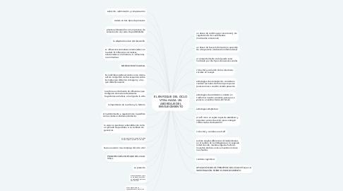 Mind Map: EL ENFOQUE DEL CICLO VITAL HACIA UN ABORDAJE DEL ENVEJECIMIENTO