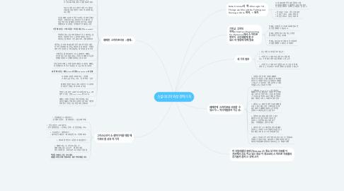 Mind Map: 소셜미디어와성경적가치