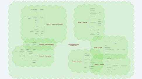 Mind Map: HANDELSASSITSENT MED SPEICALE I SALG