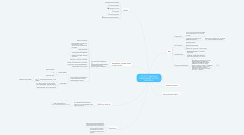 Mind Map: SM: 24977- Системная информация об действии над ячейкой