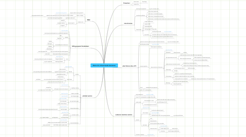 Mind Map: Metrics for Virtual Goods businesses