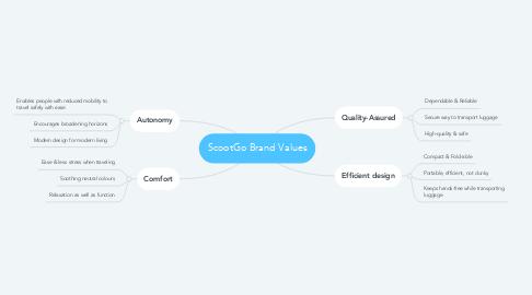 Mind Map: ScootGo Brand Values