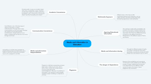 Mind Map: Media and Information in Education