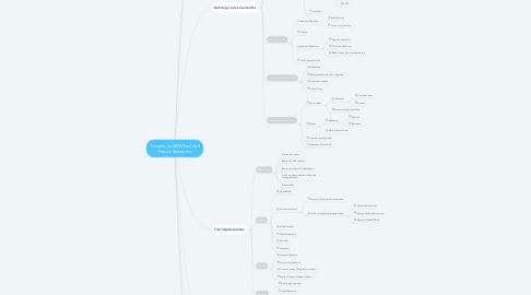 Mind Map: Towards an ABM Tool with Formal Semantics