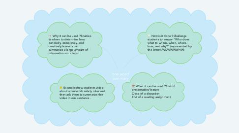 Mind Map: one word summary
