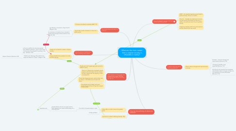 Mind Map: What are the main reason that a utopian society is infeasible in reality?