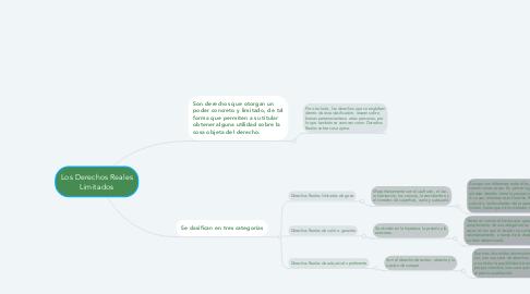 Mind Map: Los Derechos Reales Limitados