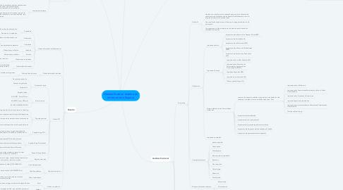 Mind Map: Desarrollo de un sistema de información tributaria