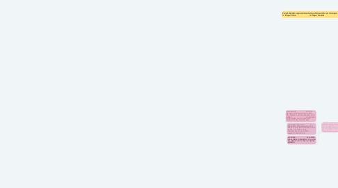 Mind Map: SEXUALIDAD INFANTIL POR ETAPAS