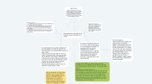 Mind Map: Objetivo General  -Analizar el contenido a través de las estrategias del discurso del cómic MAUS de Art Spiegelman, con base en el contexto de la Segunda Guerra Mundial, en el periodo de 1938 a 1945 para comprender las representaciones sociales que se configuran en la obra.
