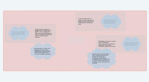 Mind Map: GASTRONOMÍA, HUMOR  Y NACIÓN: ESTRATEGIAS  RETÓRICAS EN LAS  LETRAS DE CALLE 13