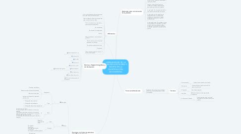 Mind Map: HERRAMIENTAS DE LA COMUNICACIÓN ORAL Y ESCRITA EN LA INVESTIGACIÓN DOCUMENTAL