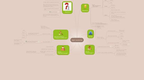 Mind Map: Agile Leadership
