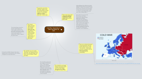 Mind Map: Cold War; September 2, 1945- December 26, 1991