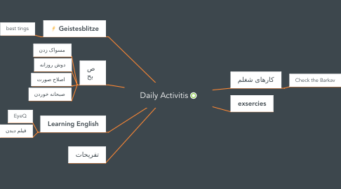 Mind Map: Daily Activitis