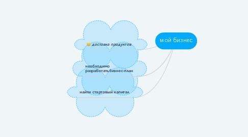 Mind Map: мой бизнес
