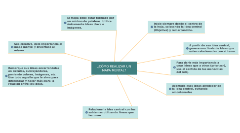 Mind Map: ¿CÓMO REALIZAR UN MAPA MENTAL?
