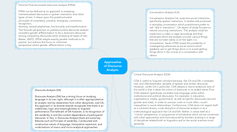 Mind Map: Approaches of Discourse Analysis.