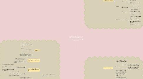 Mind Map: Những vấn đề chính trị - xã hội có tính quy luật trong tiến trình cách mạng xã hội chủ nghĩa