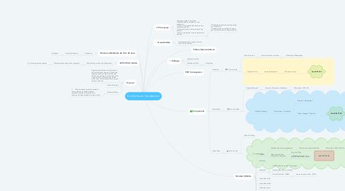 Mind Map: Em Forma no Condomínio