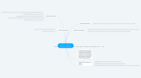 Mind Map: Historia natural de la enfermedad: VARICELA
