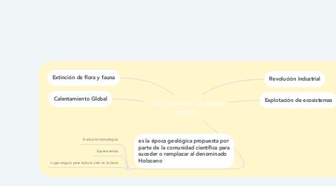 "Mind Map: ""Antropoceno: La época humana"""