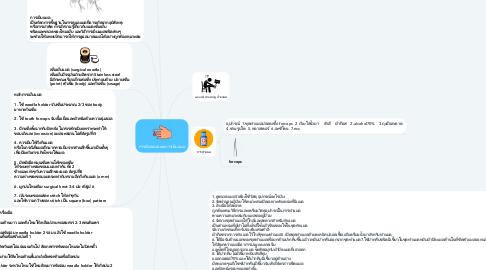 Mind Map: การล้างแผลเเละการเย็บเเผล