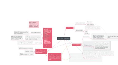 Mind Map: Crime Scene Investigation