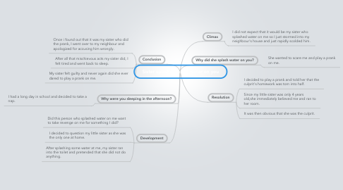 Mind Map: Sister splashed some water on you