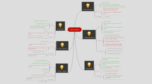 Mind Map: Idee evaluatie