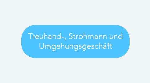 Mind Map: Treuhand-, Strohmann und Umgehungsgeschäft