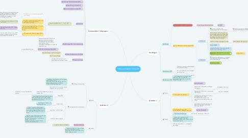 Mind Map: Sittenwidrigkeit iSd §138