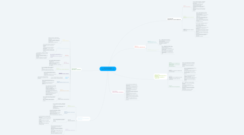 Mind Map: LEY DE REGIMEN TRIBUTARIO INTERNO, LRTI