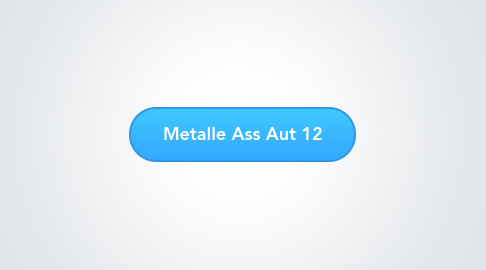 Mind Map: Metalle Ass Aut 12