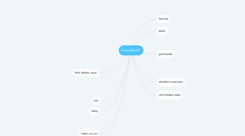 Mind Map: Freundshaft.