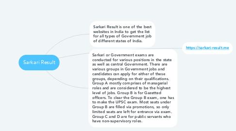 Mind Map: Sarkari Result