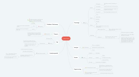 Mind Map: IJsbarbaar