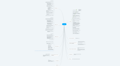 Mind Map: Toolbox