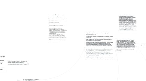 Mind Map: Холодный звонок