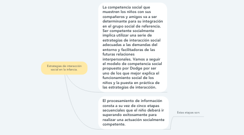 Mind Map: HOW CAN WE HELP THE ENVIRONEMENT?