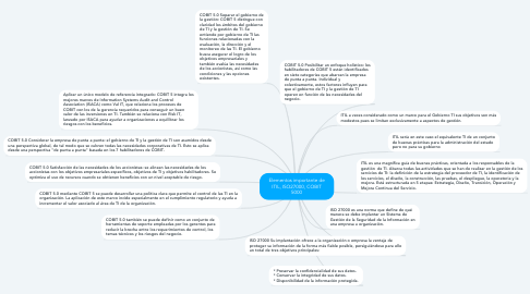 Mind Map: Elementos importante de ITIL, ISO27000, COBIT 5000