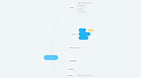 Mind Map: Recorrência