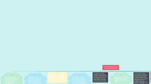 Mind Map: CARACTERISTICAS DE UN BUEN CONVERSADOR