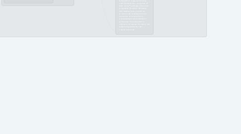 Mind Map: Conductismo Radical