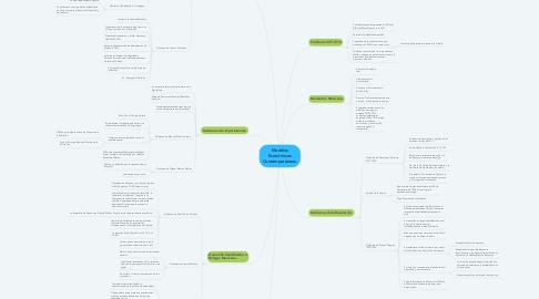 Mind Map: Modelos Económicos Contemporáneos.