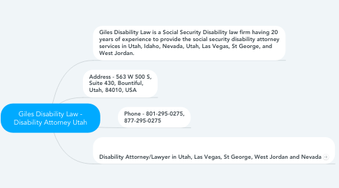Mind Map: Giles Disability Law - Disability Attorney Utah