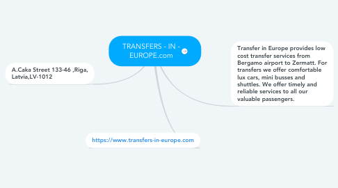 Mind Map: TRANSFERS - IN - EUROPE.com