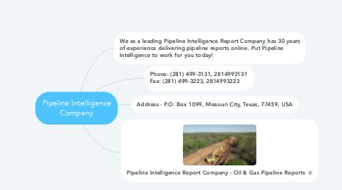 Mind Map: Pipeline Intelligence Company