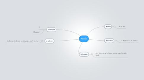 Mind Map: Prank