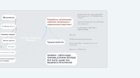 Mind Map: Я -химик, специалист (будущий)
